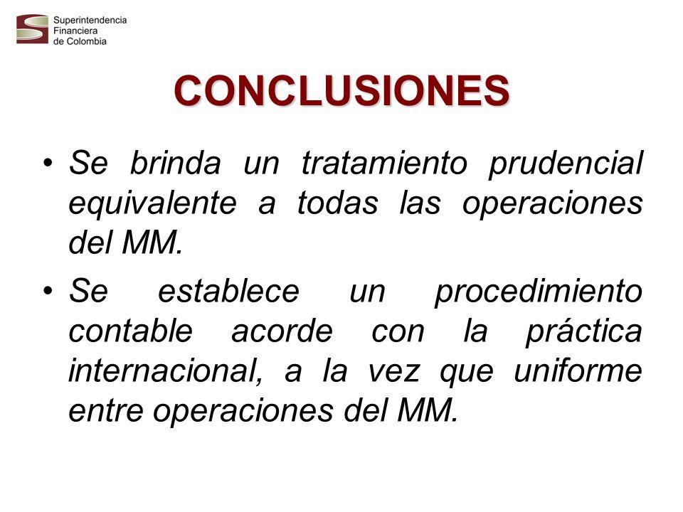 CONCLUSIONES Se brinda un tratamiento prudencial equivalente a todas las operaciones del MM. Se establece un procedimiento contable acorde con la prác