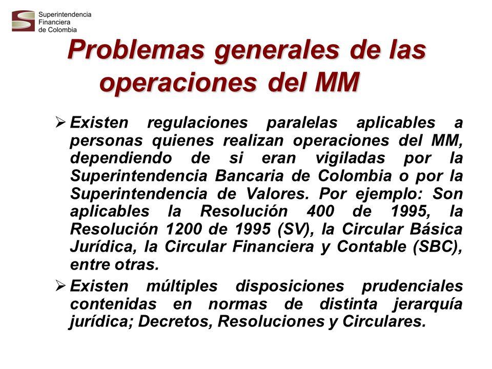 Problemas generales de las operaciones del MM Existen regulaciones paralelas aplicables a personas quienes realizan operaciones del MM, dependiendo de