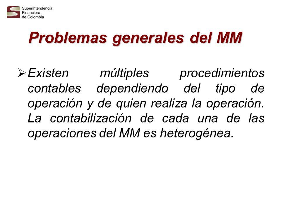 Problemas generales del MM Existen múltiples procedimientos contables dependiendo del tipo de operación y de quien realiza la operación. La contabiliz
