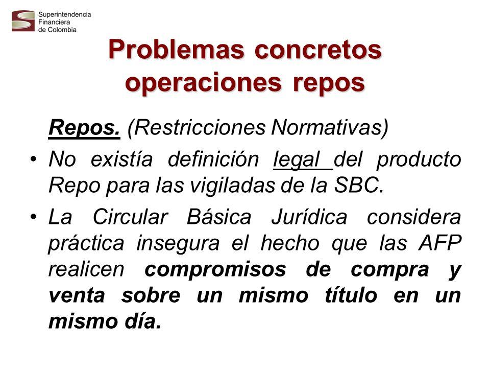Problemas concretos operaciones repos Repos. (Restricciones Normativas) No existía definición legal del producto Repo para las vigiladas de la SBC. La