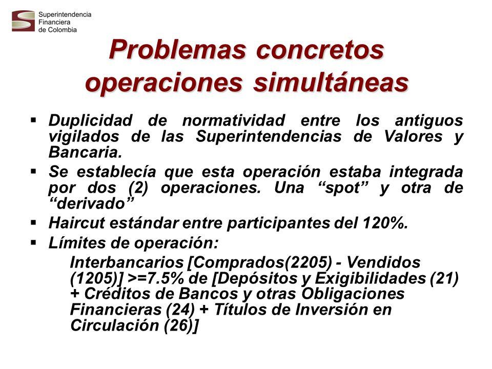Problemas concretos operaciones simultáneas Duplicidad de normatividad entre los antiguos vigilados de las Superintendencias de Valores y Bancaria. Se