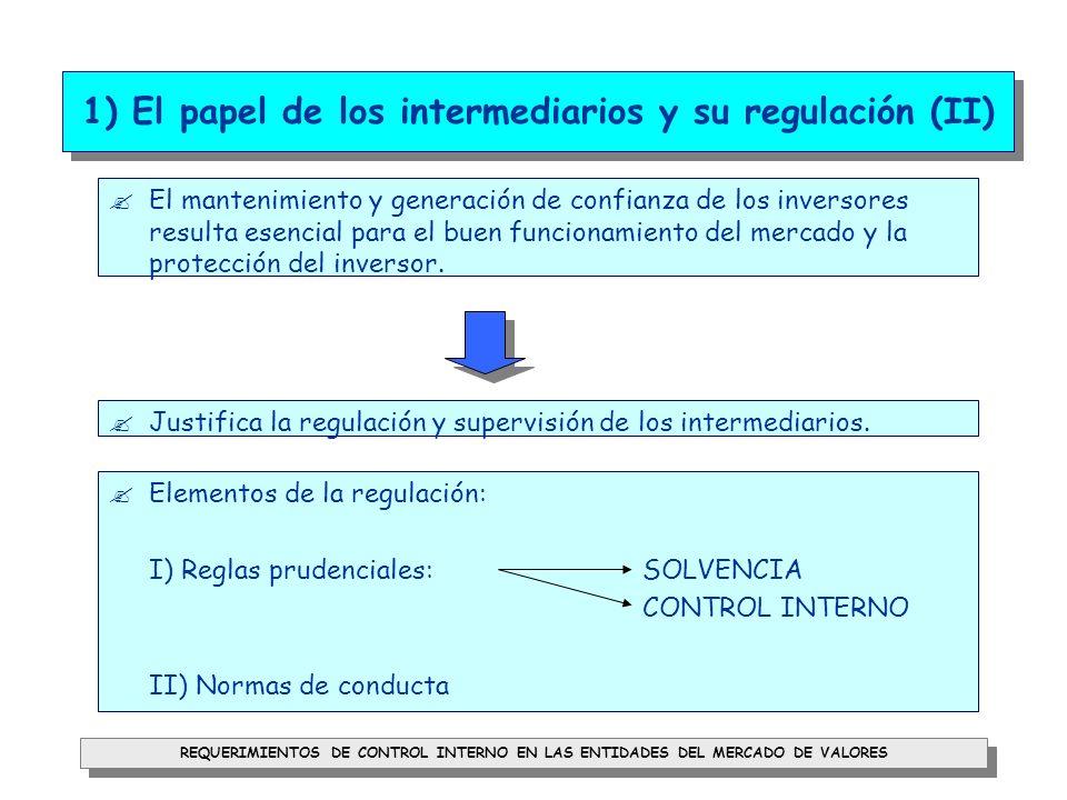 REQUERIMIENTOS DE CONTROL INTERNO EN LAS ENTIDADES DEL MERCADO DE VALORES 5) Circular 1/98 de la CNMV sobre sistemas de control, seguimiento y evaluación continuada de riesgos (III) II) Sistemas de medición y control de riesgos.
