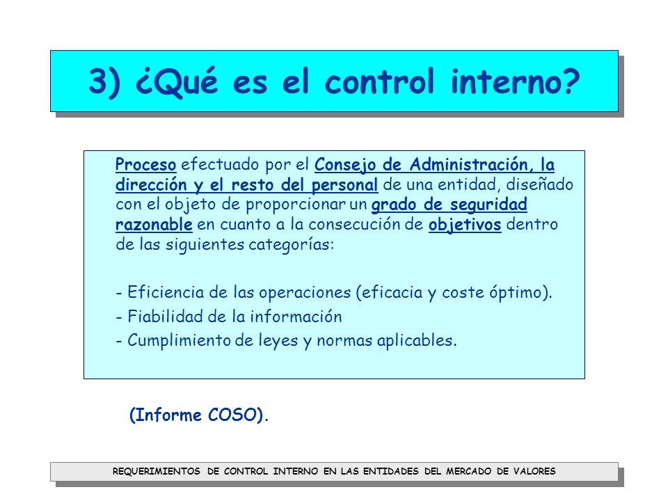 REQUERIMIENTOS DE CONTROL INTERNO EN LAS ENTIDADES DEL MERCADO DE VALORES 4) Componentes del control interno (I) 1.