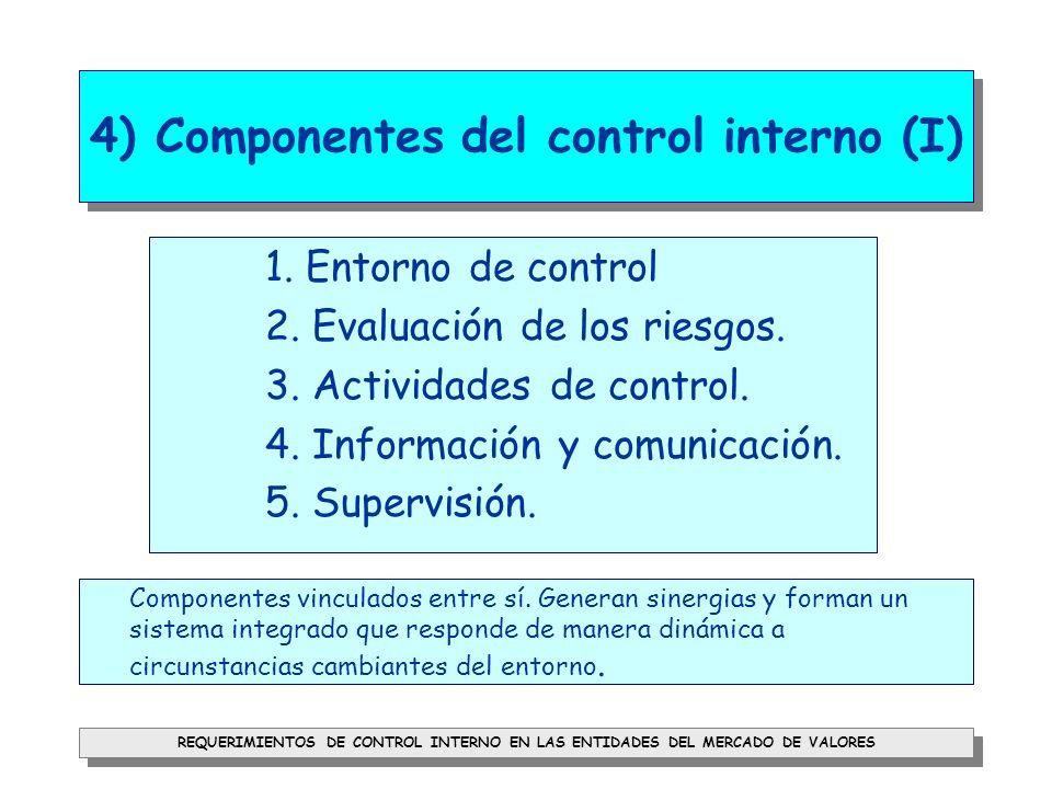 REQUERIMIENTOS DE CONTROL INTERNO EN LAS ENTIDADES DEL MERCADO DE VALORES 4) Componentes del control interno (II) 1.