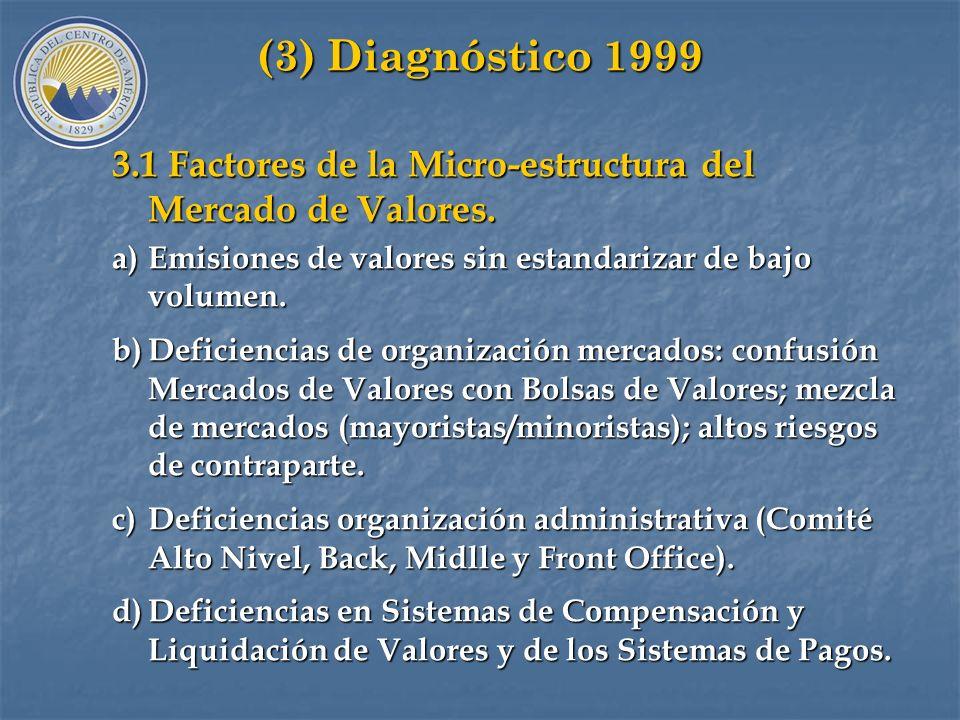 (3) Diagnóstico 1999 3.1Factores de la Micro-estructura del Mercado de Valores 3.2Factores Estratégicos. 3.3Factores Institucionales. 3.4Factores Lega