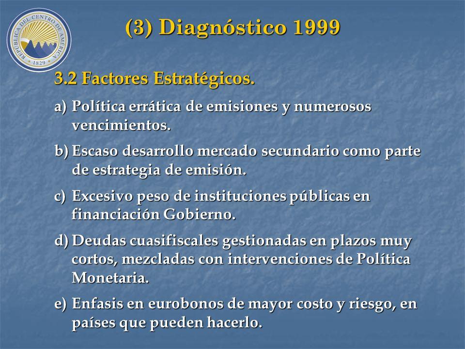 (3) Diagnóstico 1999 3.1 Factores de la Micro-estructura del Mercado de Valores. a)Emisiones de valores sin estandarizar de bajo volumen. b)Deficienci