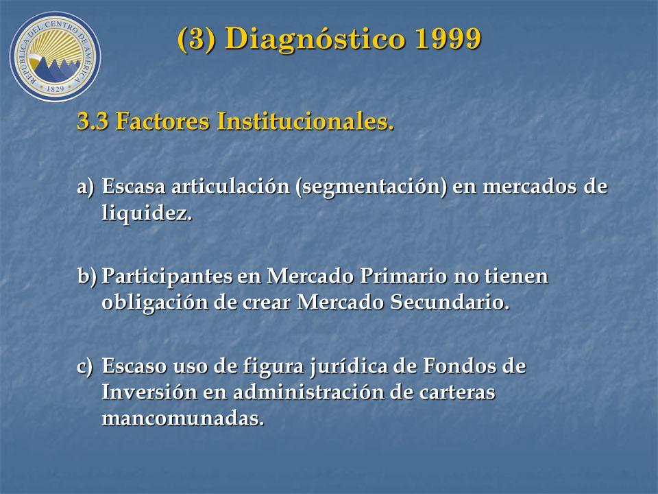 (3) Diagnóstico 1999 3.2 Factores Estratégicos. a)Política errática de emisiones y numerosos vencimientos. b)Escaso desarrollo mercado secundario como