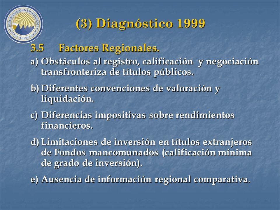 (3) Diagnóstico 1999 3.4Factores Legales y de Supervisión. a)Encaje sobre reportos bancarios, que reducen potencial de apoyo a mercado liquidez. b)Ope