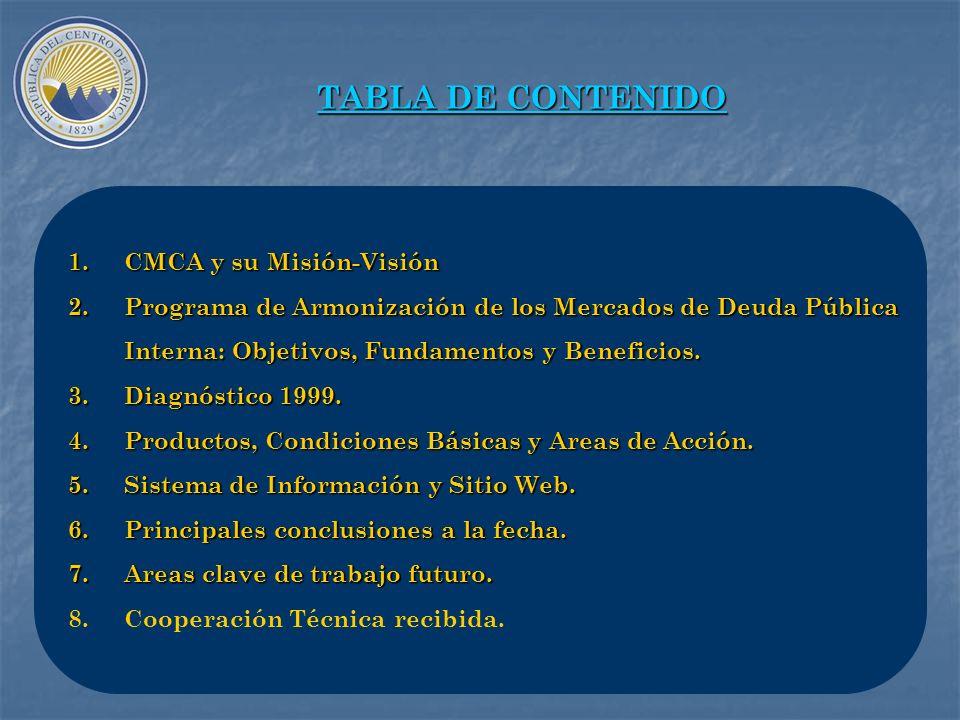 Consejo Monetario Centroamericano Secretaría Ejecutiva Curso Desarrollo de los Mercados de Renta Fija Iberoamericanos Alcances y avances del Programa