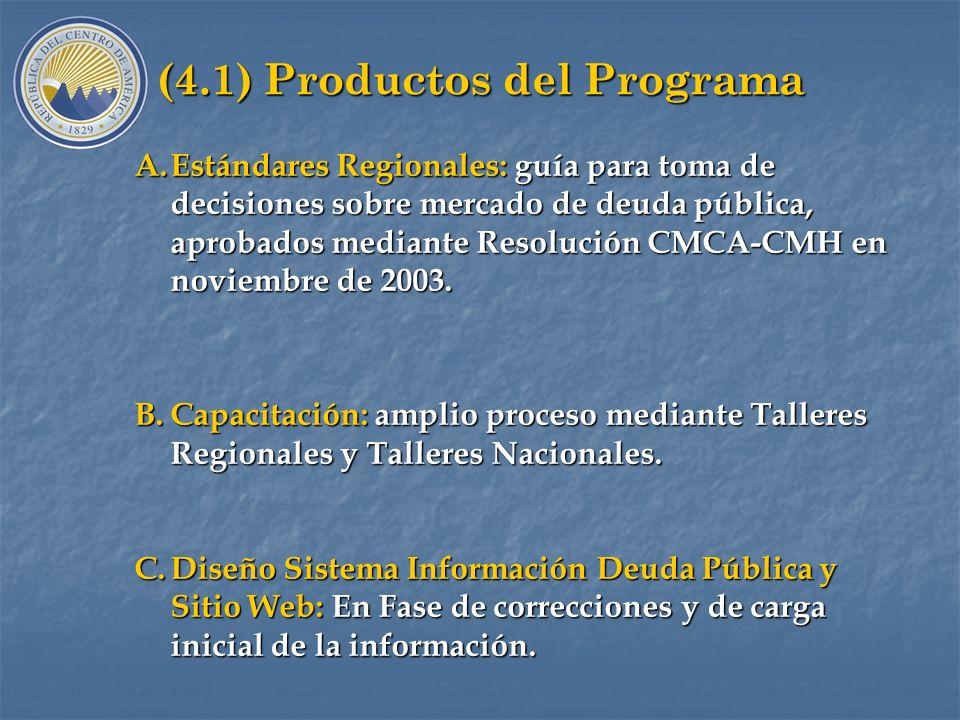 (4) Programa de Armonización de los Mercados de Deuda Pública Interna: 4.1Productos del Programa. 4.2Condiciones básicas. 4.3Areas de Acción: Estándar