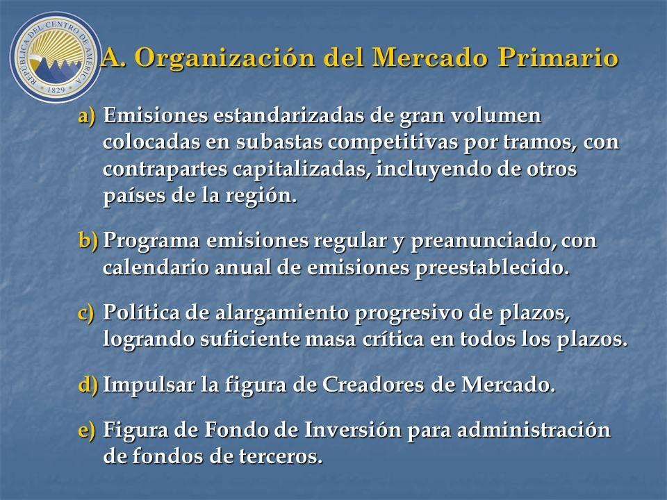 A. Organización del Mercado Primario Mercado Primario Mercado Secundario Adecuado Organización del Mercado Primario Mayor Liquidez Mercado Secundario