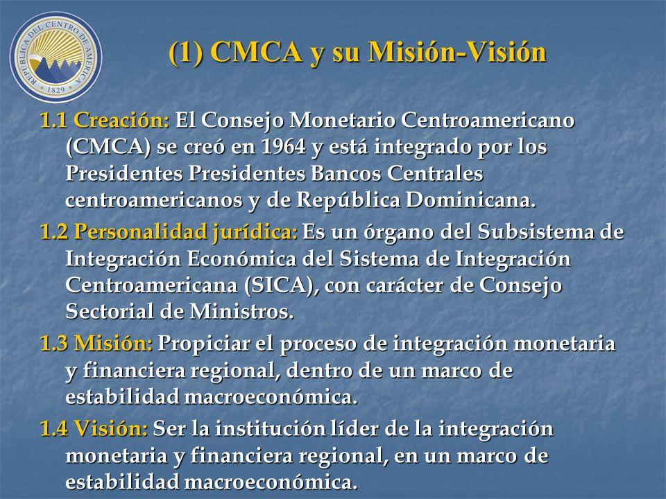 TABLA DE CONTENIDO 1.CMCA y su Misión-Visión 2.Programa de Armonización de los Mercados de Deuda Pública Interna: Objetivos, Fundamentos y Beneficios.