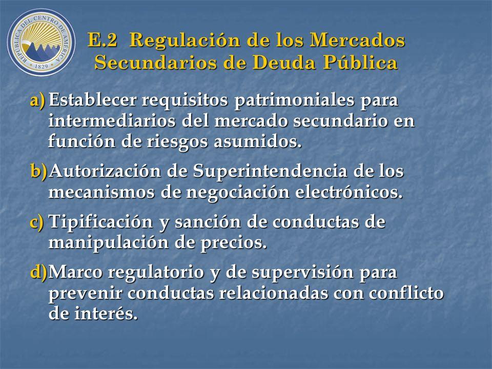 E.1 Regulación de la Inversión Colectiva a)Priorizar inversión colectiva sobre colocación directa. b)Figura de Fondo de Inversión para administración