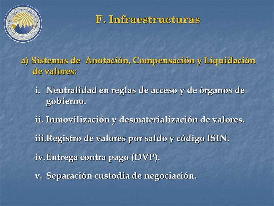 E.2 Regulación de los Mercados Secundarios de Deuda Pública a)Establecer requisitos patrimoniales para intermediarios del mercado secundario en funció