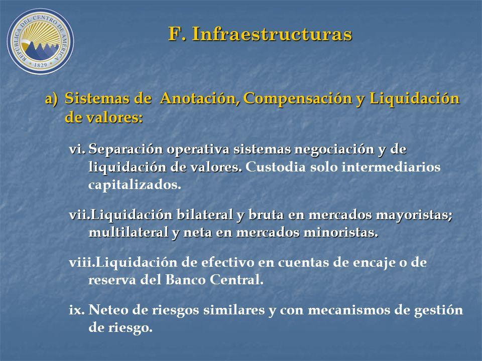 F. Infraestructuras a) Sistemas de Anotación, Compensación y Liquidación de valores: i.Neutralidad en reglas de acceso y de órganos de gobierno. ii.In
