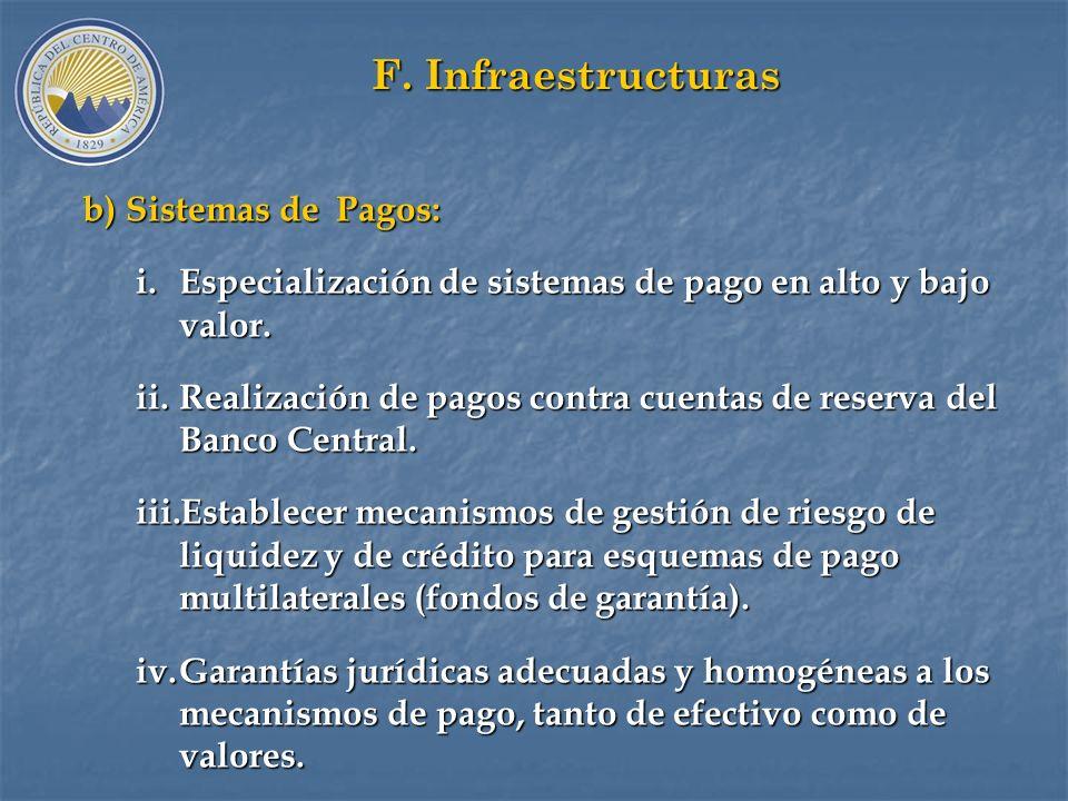 F. Infraestructuras a)Sistemas de Anotación, Compensación y Liquidación de valores: vi.Separación operativa sistemas negociación y de liquidación de v