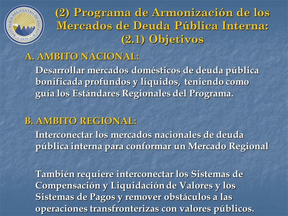 (1) CMCA y su Misión-Visión 1.1 Creación: El Consejo Monetario Centroamericano (CMCA) se creó en 1964 y está integrado por los Presidentes Presidentes