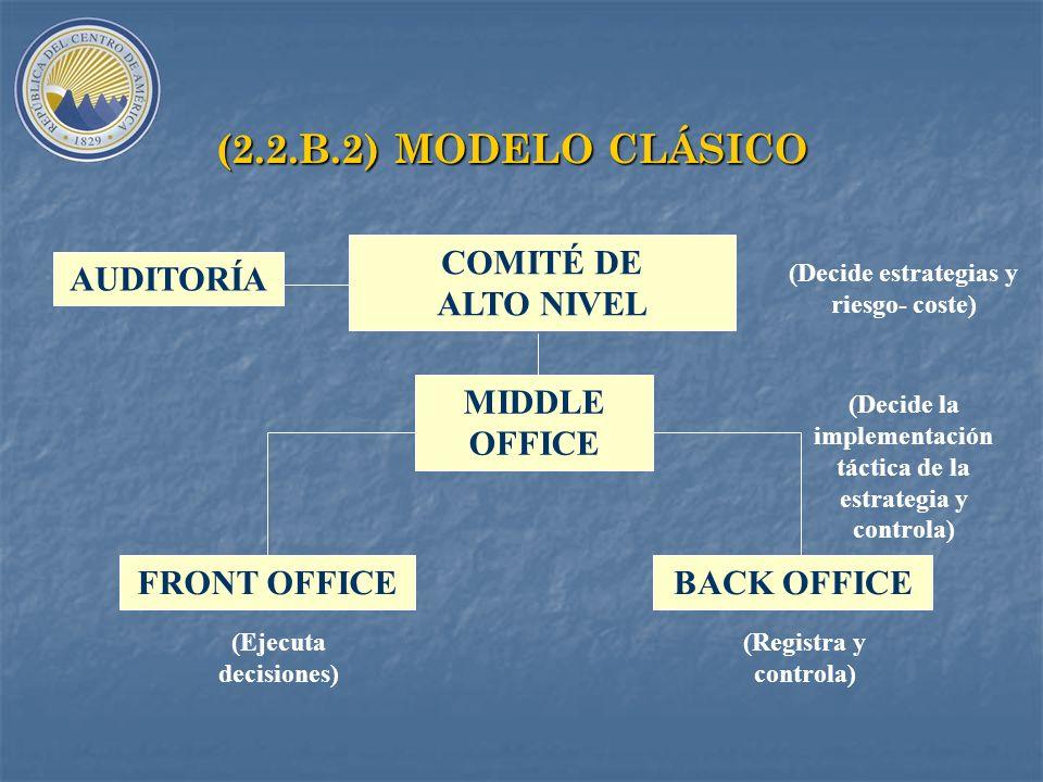 (2.2.B.1) GESTION DE CARTERA FIJO8020FLOTANTE LARGO402535CORTO LETRAS Y BONOS 8020PRÉSTAMOS MONEDA DOMESTICA 7030DIVISAS EXPLÍCITO8020CONTINGENTE MERC