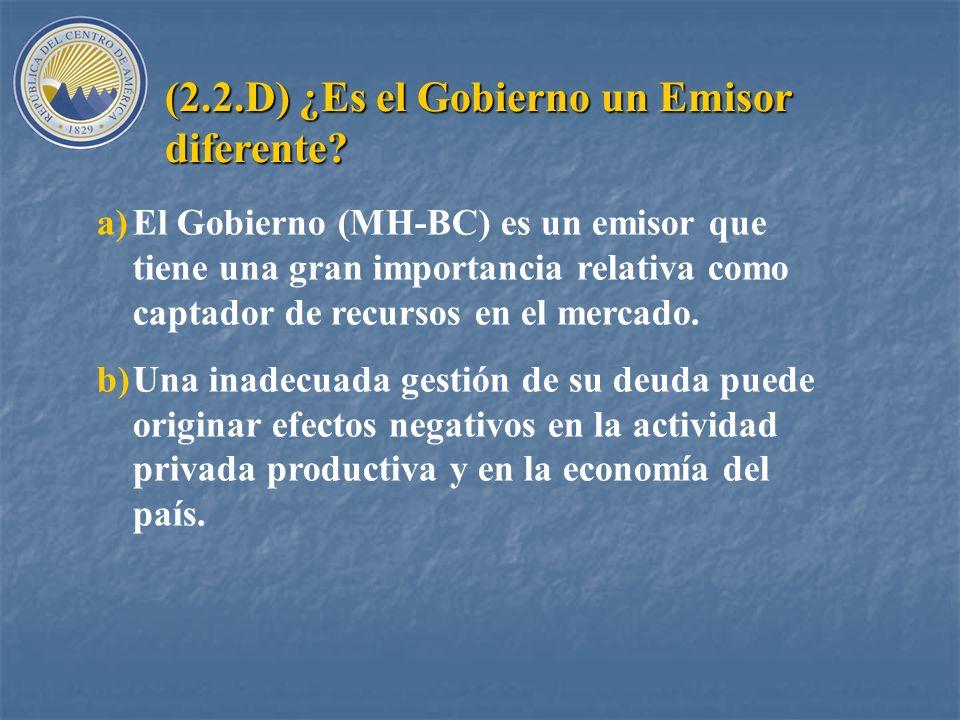 Orden Jerárquico de Mercados Financieros Domésticos (2.2.D) Orden Jerárquico de Mercados Financieros Domésticos Derivados y Títulos en garantía de Act