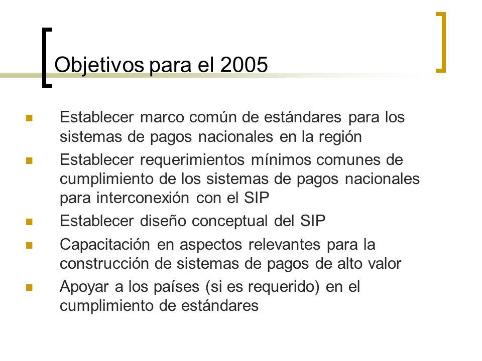Objetivos para el 2005 Establecer marco común de estándares para los sistemas de pagos nacionales en la región Establecer requerimientos mínimos comun