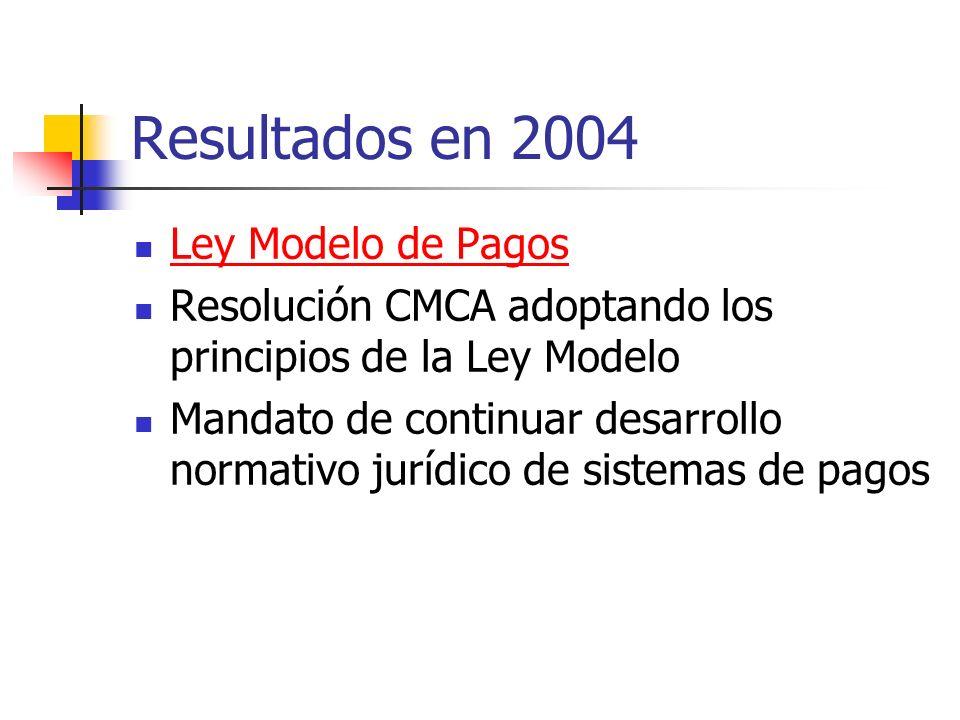Resultados en 2004 Ley Modelo de Pagos Resolución CMCA adoptando los principios de la Ley Modelo Mandato de continuar desarrollo normativo jurídico de