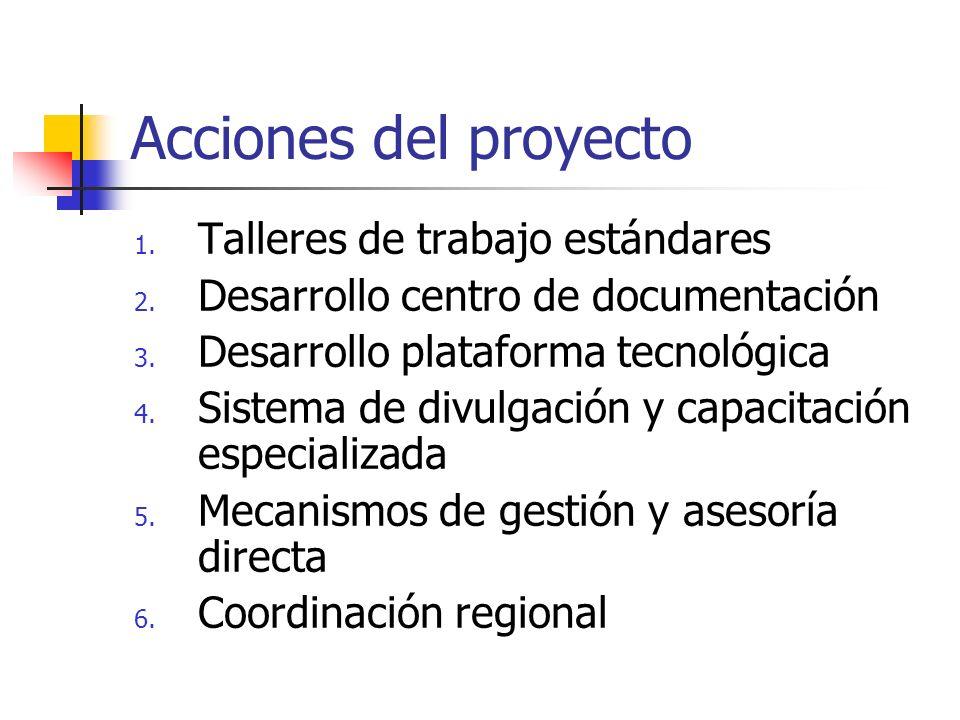 Acciones del proyecto 1. Talleres de trabajo estándares 2. Desarrollo centro de documentación 3. Desarrollo plataforma tecnológica 4. Sistema de divul