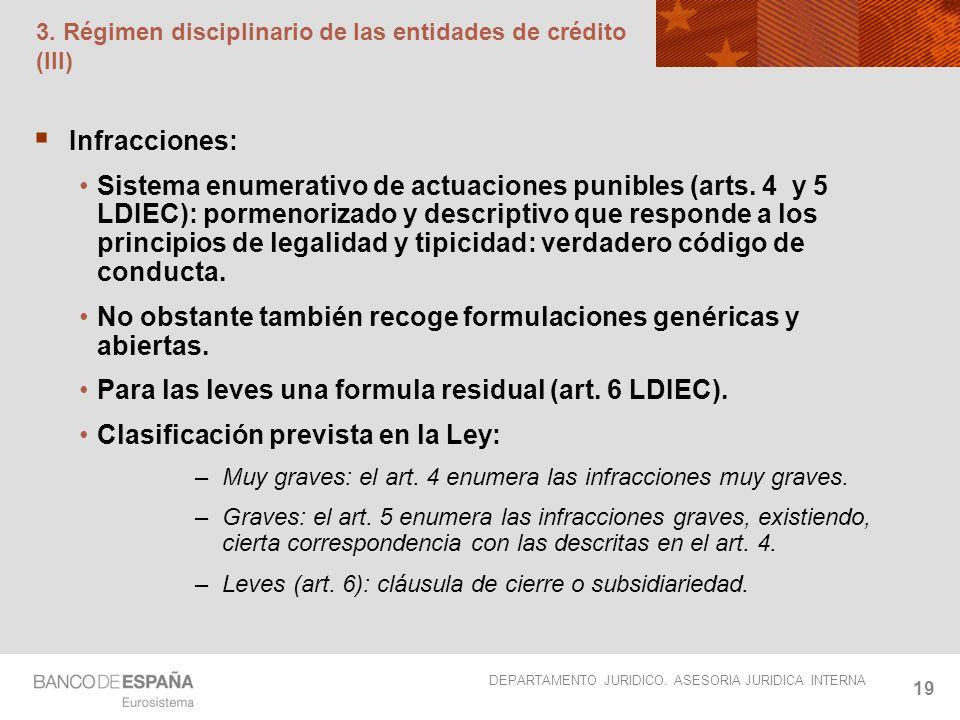 DEPARTAMENTO JURIDICO. ASESORIA JURIDICA INTERNA 19 3. Régimen disciplinario de las entidades de crédito (III) Infracciones: Sistema enumerativo de ac