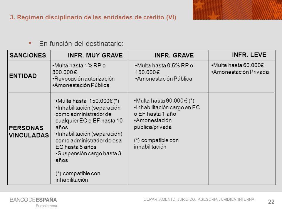 DEPARTAMENTO JURIDICO. ASESORIA JURIDICA INTERNA 22 3. Régimen disciplinario de las entidades de crédito (VI) En función del destinatario: SANCIONES I