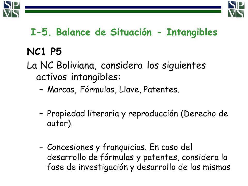 I-5. Balance de Situación - Intangibles NC1 P5 La NC Boliviana, considera los siguientes activos intangibles: –Marcas, Fórmulas, Llave, Patentes. –Pro