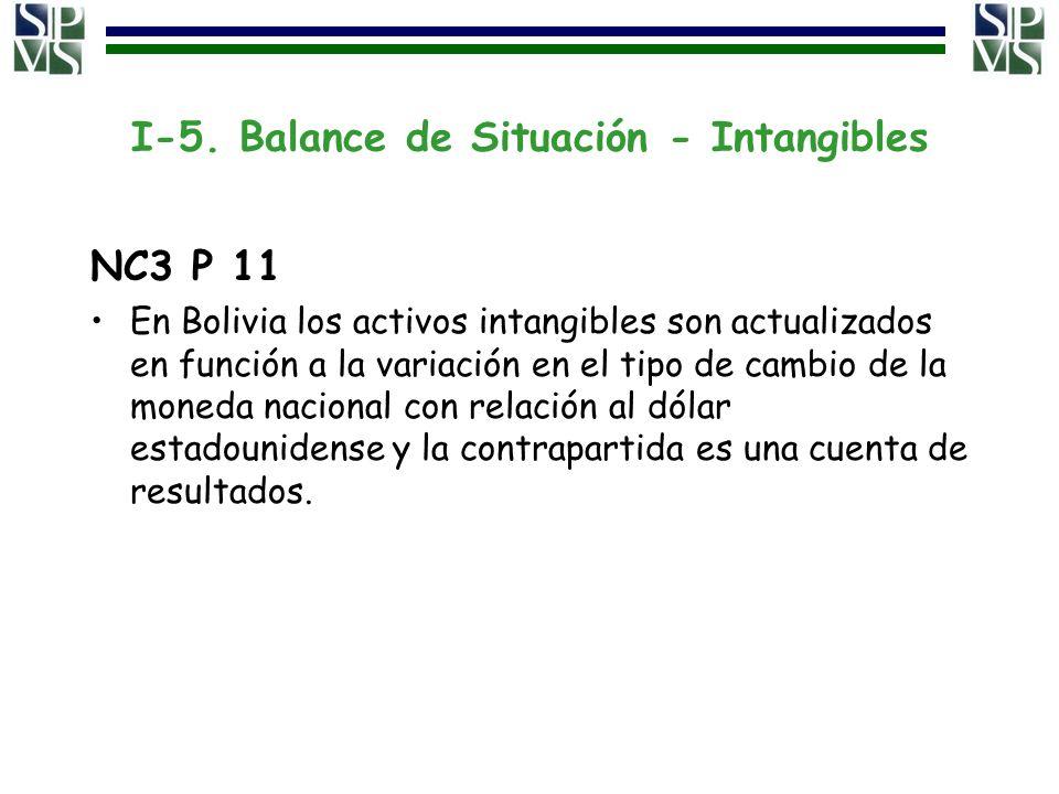 I-5. Balance de Situación - Intangibles NC3 P 11 En Bolivia los activos intangibles son actualizados en función a la variación en el tipo de cambio de
