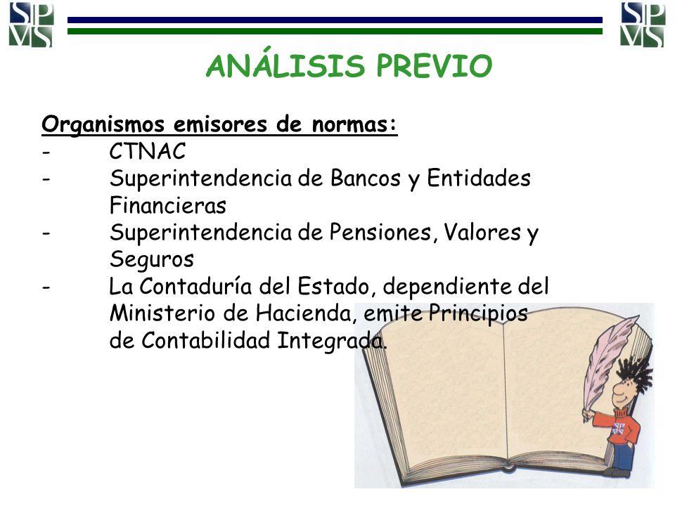 ANÁLISIS PREVIO Organismos emisores de normas: -CTNAC -Superintendencia de Bancos y Entidades Financieras -Superintendencia de Pensiones, Valores y Se