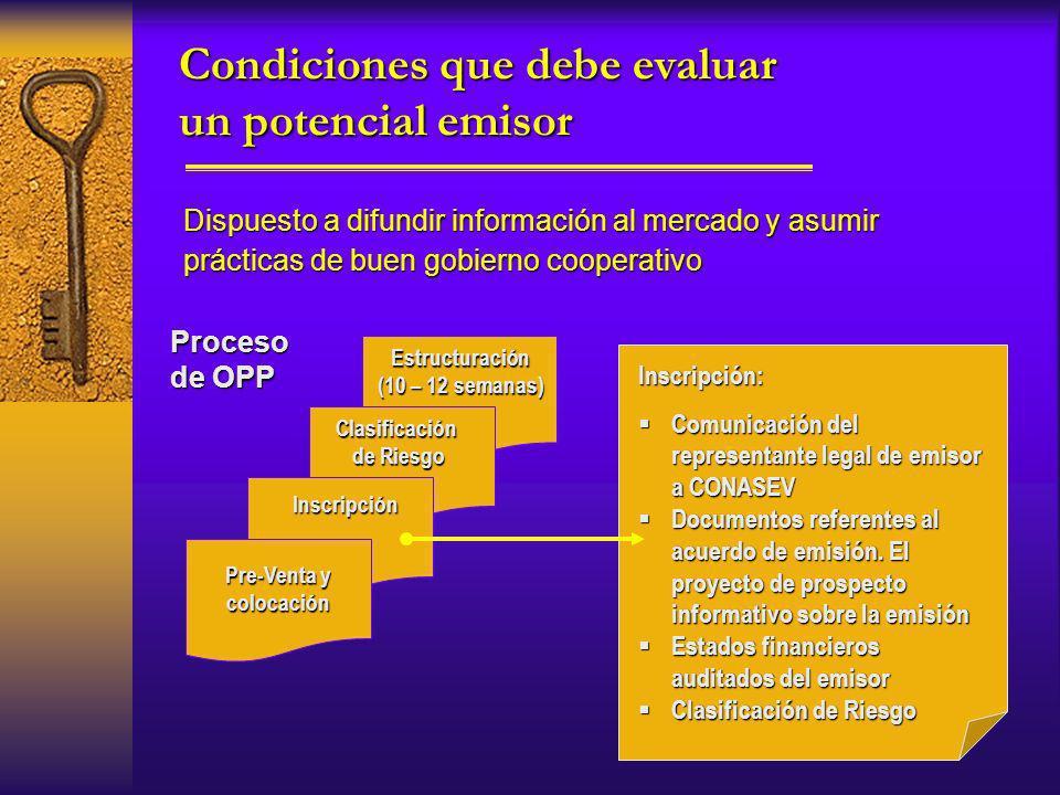 Condiciones que debe evaluar un potencial emisor Dispuesto a difundir información al mercado y asumir prácticas de buen gobierno cooperativo Pre-Venta