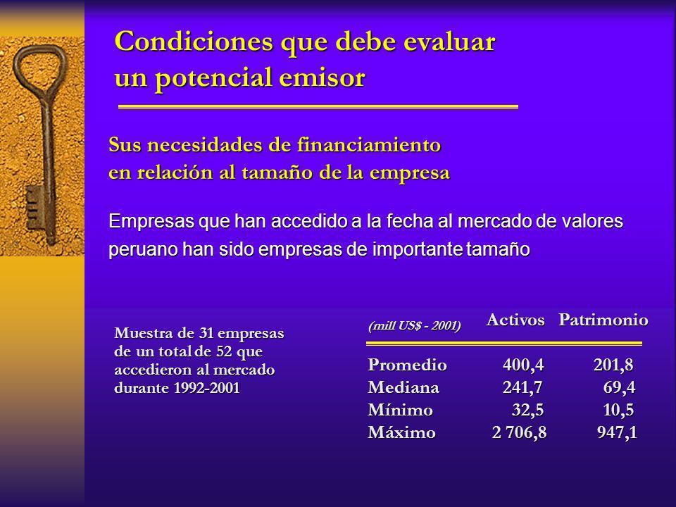 Empresas que han accedido a la fecha al mercado de valores peruano han sido empresas de importante tamaño Muestra de 31 empresas de un total de 52 que