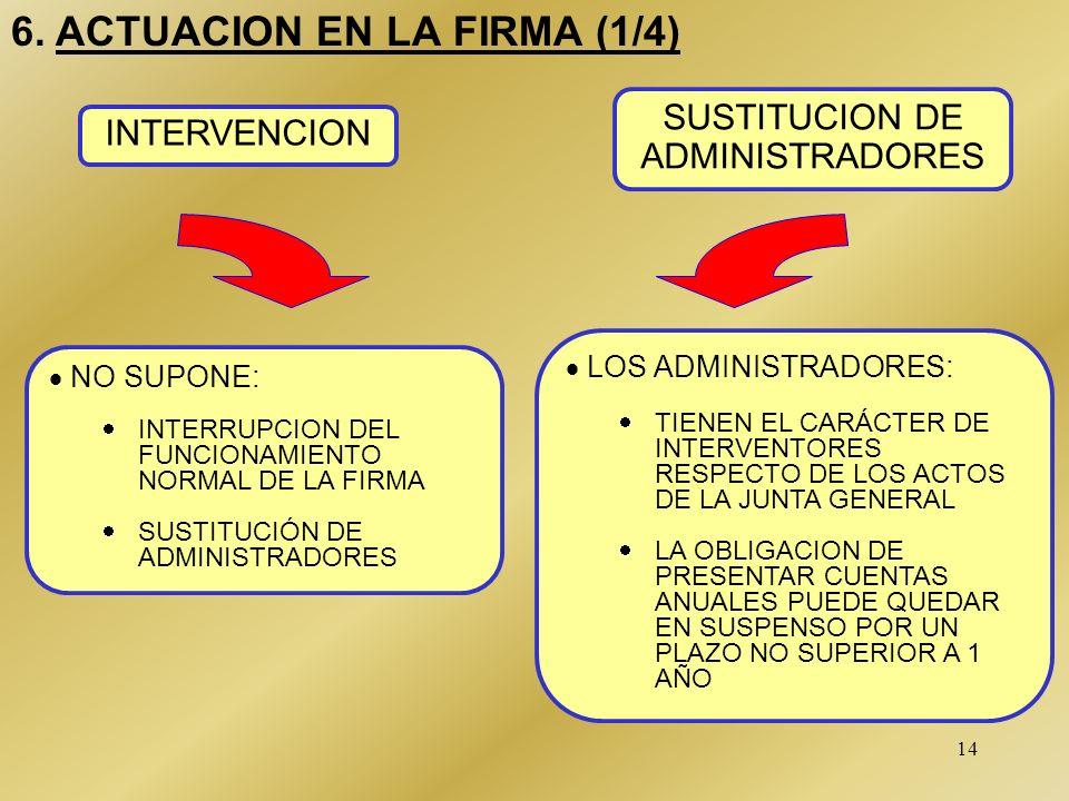 13 5.PUBLICACION DEL ACUERDO Comunicación a los administradores con carácter ejecutivo inmediato Publicación en el Boletín Oficial del Estado Publicac