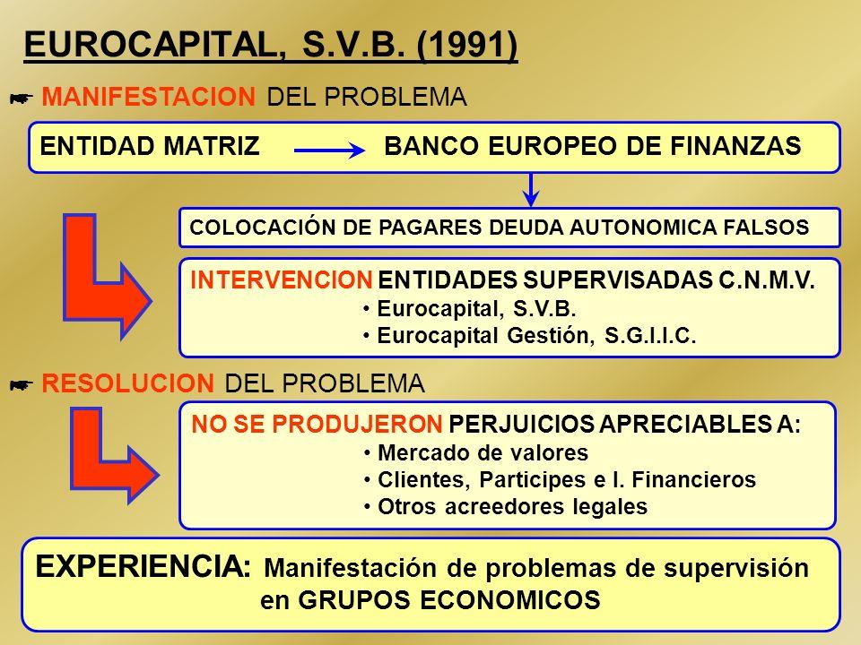 20 A. FIRMAS Y CAUSAS DE LA INTERVENCION é 1991: - EUROCAPITAL é 1992: - IBERCORP PROPIAS DE LA FIRMA SUPERVISADA AJENAS A LA FIRMA SUPERVISADA é 1993