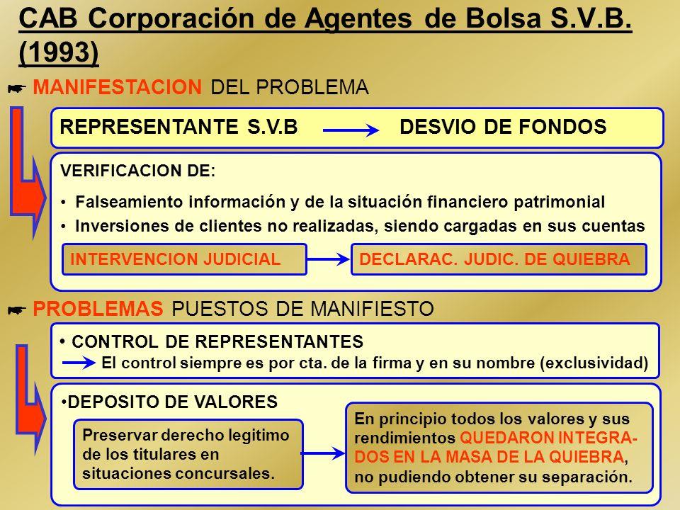 22 IBERCORP S.V.B. (1992) Pérdidas ocultas, Problemas de liquidez Falseamiento información ENTIDAD MATRIZ BANCO IBERCORP * RESOLUCION DEL PROBLEMA * M
