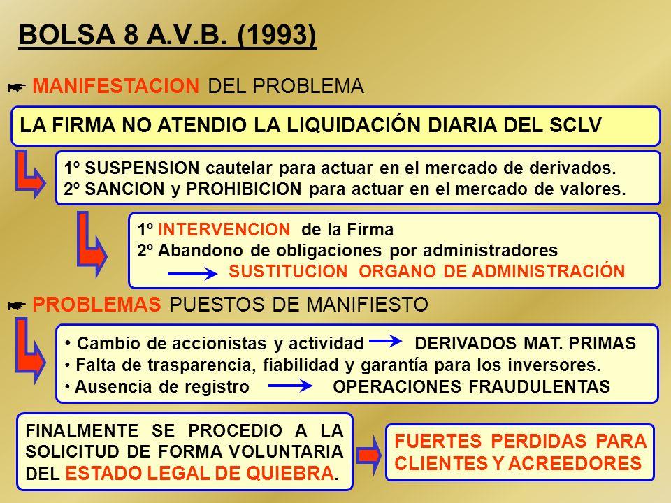 23 CAB Corporación de Agentes de Bolsa S.V.B. (1993) VERIFICACION DE: Falseamiento información y de la situación financiero patrimonial Inversiones de