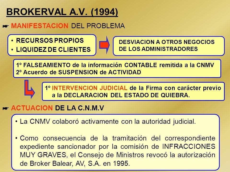24 BOLSA 8 A.V.B. (1993) LA FIRMA NO ATENDIO LA LIQUIDACIÓN DIARIA DEL SCLV * PROBLEMAS PUESTOS DE MANIFIESTO * MANIFESTACION DEL PROBLEMA Cambio de a