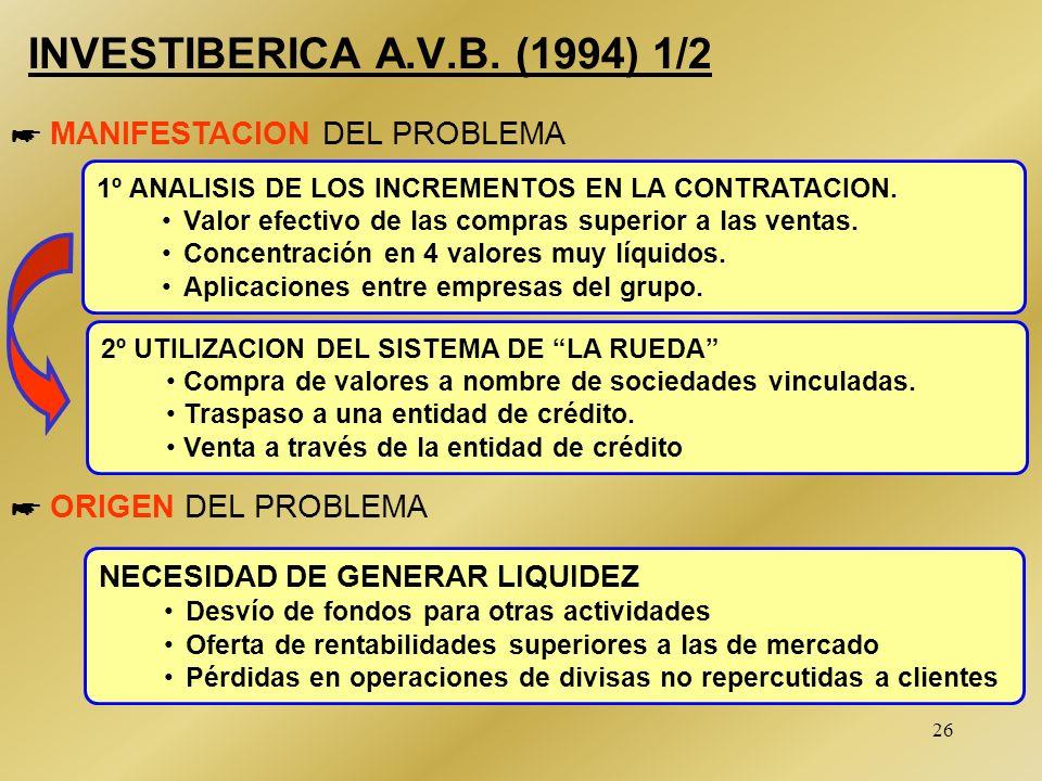 25 BROKERVAL A.V. (1994) RECURSOS PROPIOS LIQUIDEZ DE CLIENTES * ACTUACION DE LA C.N.M.V * MANIFESTACION DEL PROBLEMA La CNMV colaboró activamente con