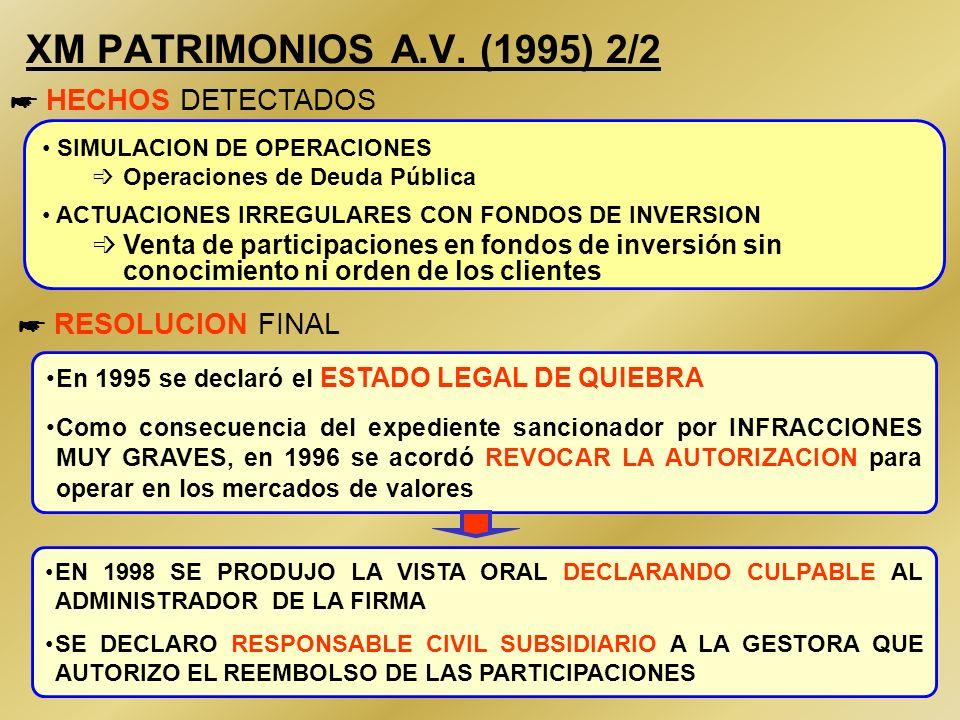 28 XM PATRIMONIOS A.V. (1995) 1/2 1º VISITA Y COMUNICACION DEL INICIO DE UNA INSPECCION. * ACTUACIONES DE LA CNMV * MANIFESTACION DEL PROBLEMA 2º AUTO