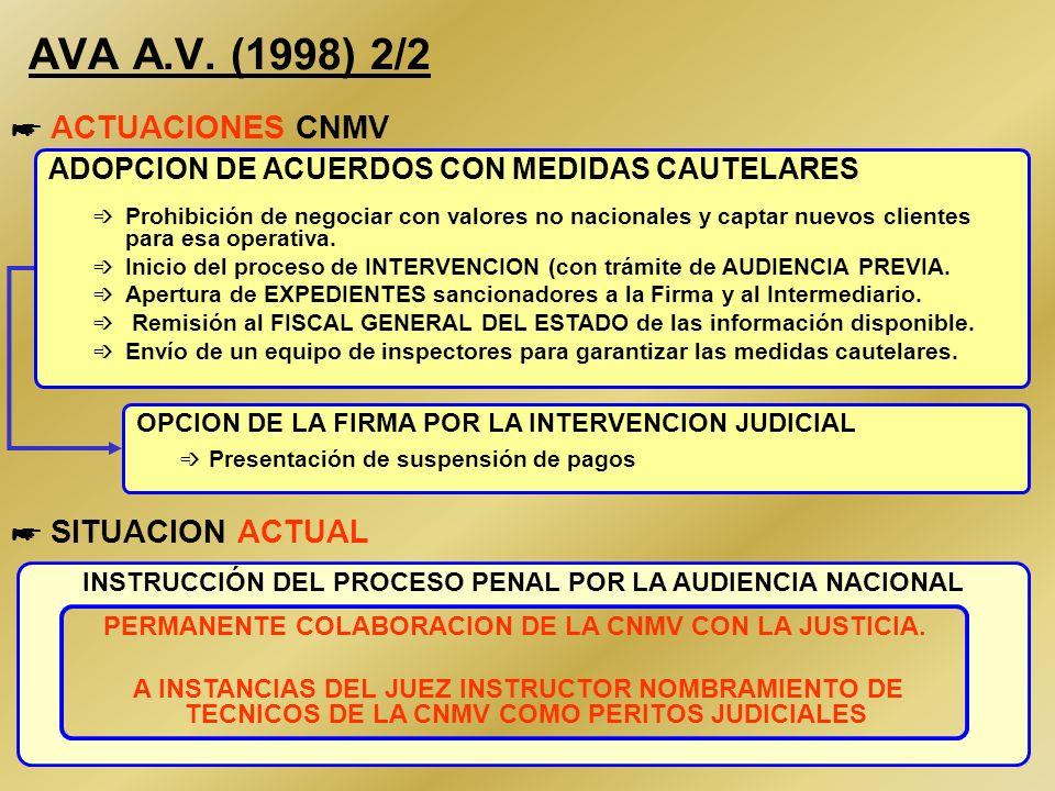 30 AVA A.V. (1998) 1/2 * MANIFESTACION DEL PROBLEMA * CAUSAS DEL PROBLEMA FUERTE EXPANSION COMERCIAL BASADA EN LA GESTION DE CARTERA: éOferta de produ
