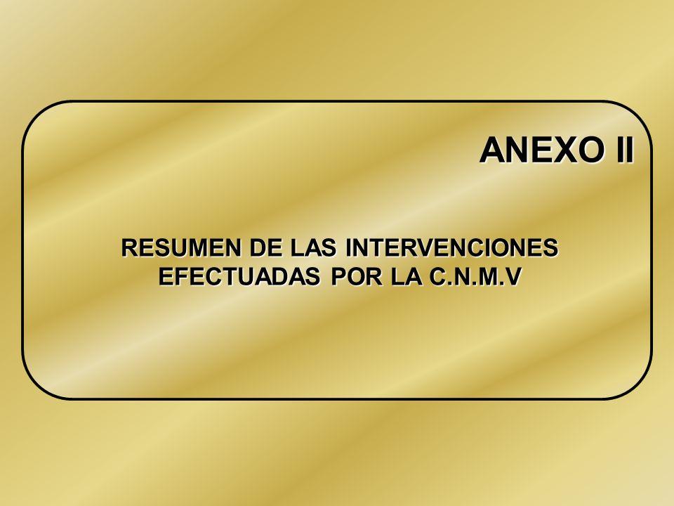 ANEXO I LEY 26/1988, de 29 de julio sobre Disciplina e Intervención de las Entidades de Crédito (Preceptos a los que se remiten expresamente la Ley de