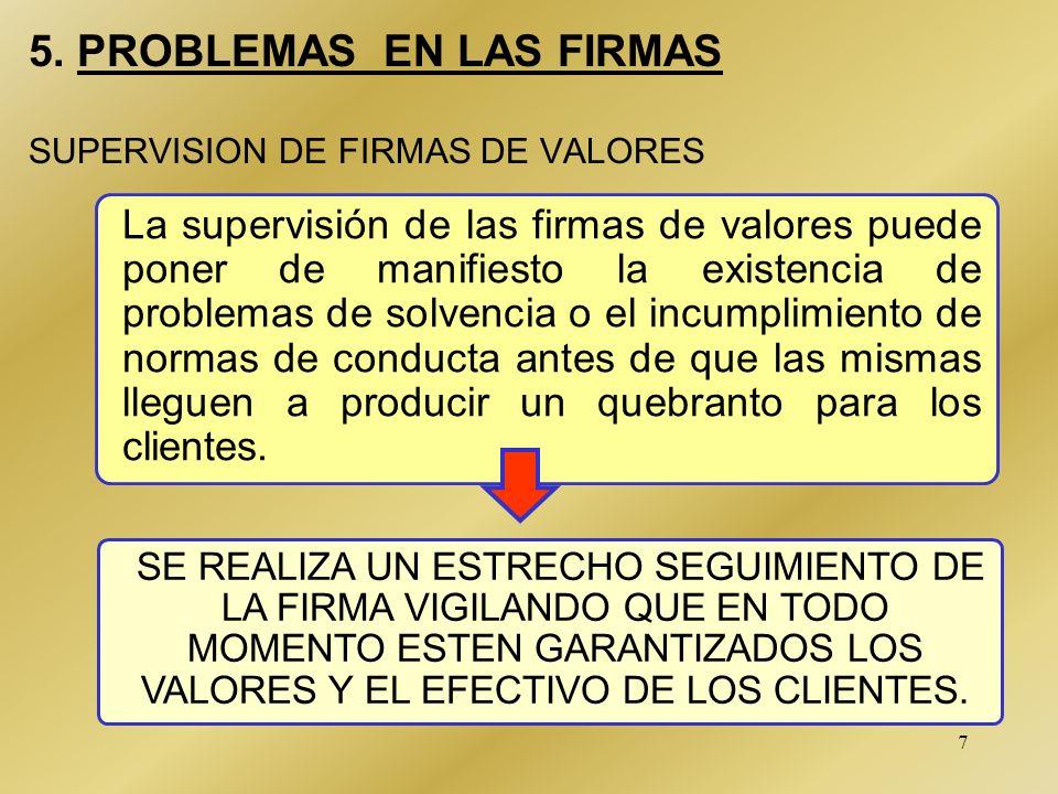 6 4. SUPERVISION DE LAS FIRMAS DE VALORES TRATAMIENTO DE LA INFORMACION REMITIDA CON CARÁCTER PERIODICO SUPERVISION A DISTANCIA REVISION DE LA CONTABI