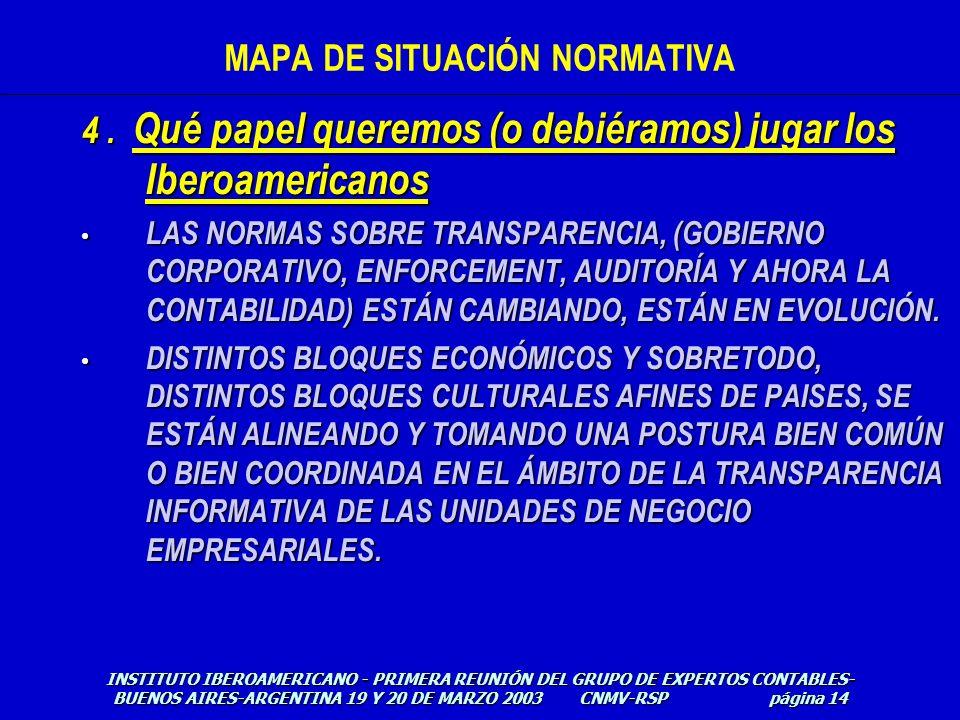 4. Qué papel queremos (o debiéramos) jugar los Iberoamericanos LAS NORMAS SOBRE TRANSPARENCIA, (GOBIERNO CORPORATIVO, ENFORCEMENT, AUDITORÍA Y AHORA L