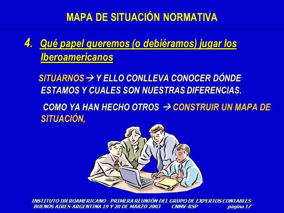 4. Qué papel queremos (o debiéramos) jugar los Iberoamericanos SITUARNOS Y ELLO CONLLEVA CONOCER DÓNDE ESTAMOS Y CUALES SON NUESTRAS DIFERENCIAS. SITU