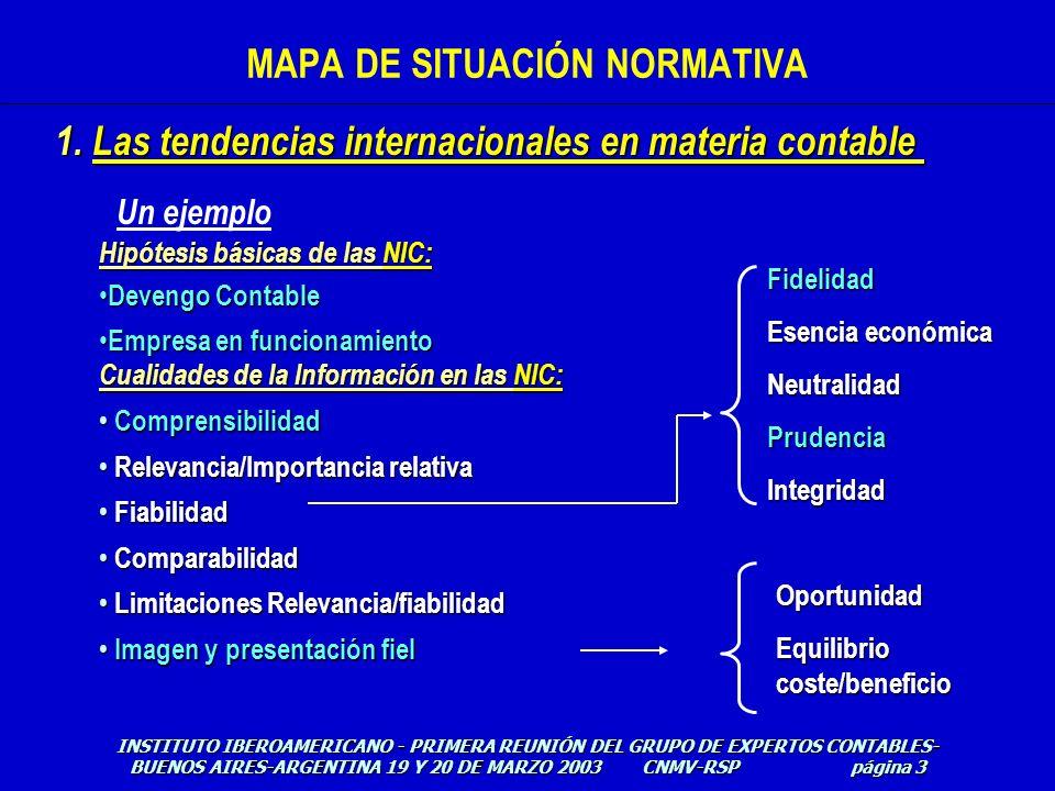 Hipótesis básicas de las NIC: Devengo Contable Devengo Contable Empresa en funcionamiento Empresa en funcionamiento Cualidades de la Información en la