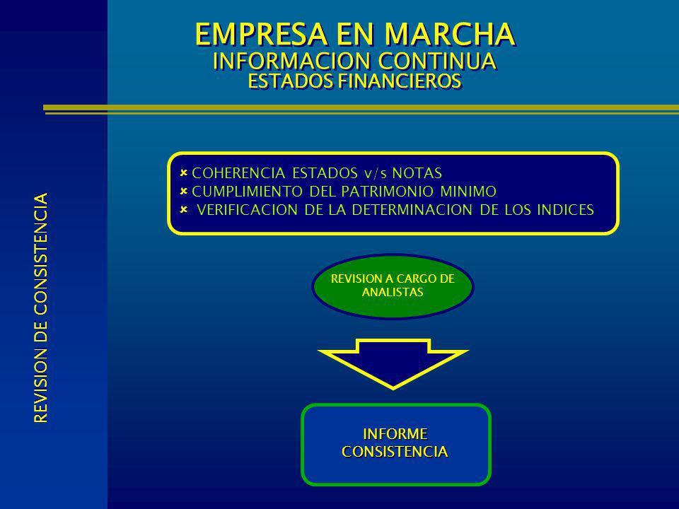 EMPRESA EN MARCHA INFORMACION CONTINUA ESTADOS FINANCIEROS COHERENCIA ESTADOS v/s NOTAS CUMPLIMIENTO DEL PATRIMONIO MINIMO VERIFICACION DE LA DETERMIN