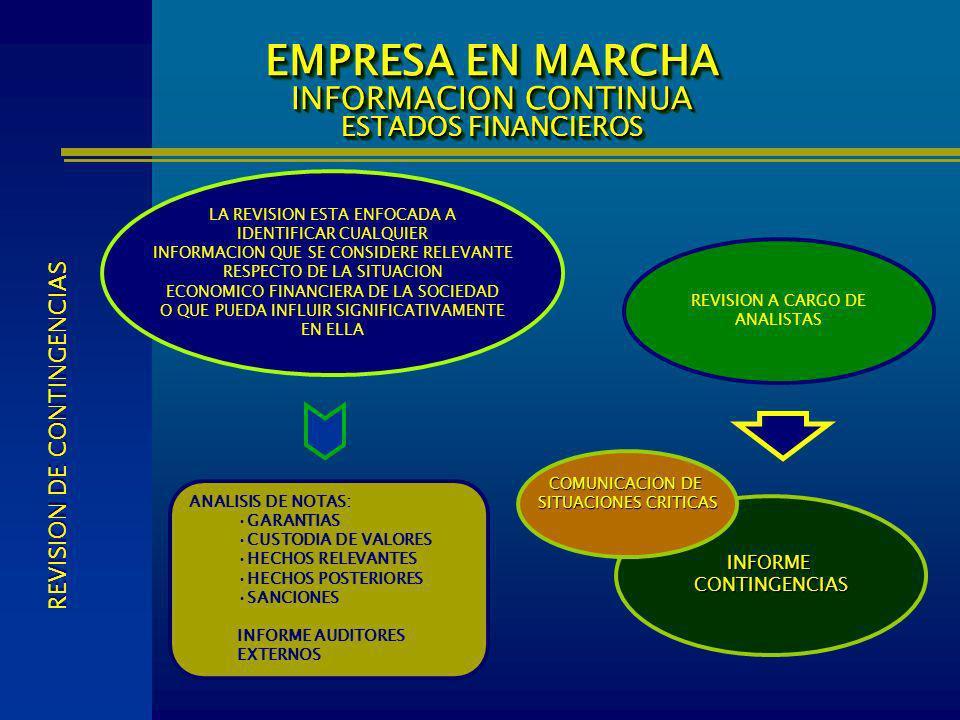 EMPRESA EN MARCHA INFORMACION CONTINUA ESTADOS FINANCIEROS REVISION A CARGO DE ANALISTAS LA REVISION ESTA ENFOCADA A IDENTIFICAR CUALQUIER INFORMACION