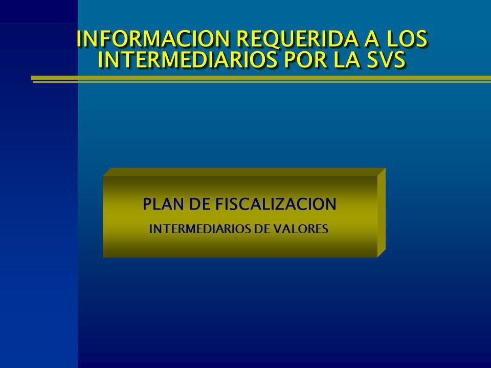 PLAN DE FISCALIZACION INTERMEDIARIOS DE VALORES INFORMACION REQUERIDA A LOS INTERMEDIARIOS POR LA SVS