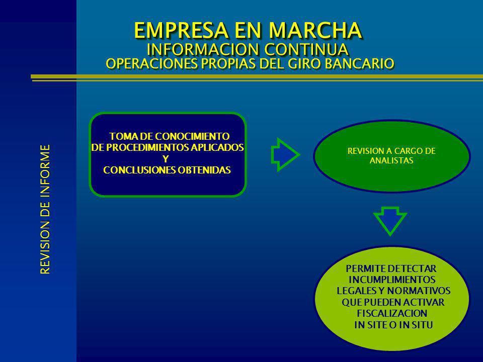 EMPRESA EN MARCHA INFORMACION CONTINUA EMPRESA EN MARCHA INFORMACION CONTINUA OPERACIONES PROPIAS DEL GIRO BANCARIO TOMA DE CONOCIMIENTO DE PROCEDIMIE